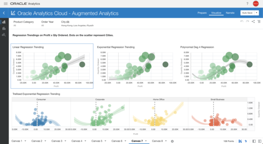 Oracle Analytics Cloud Dashboard